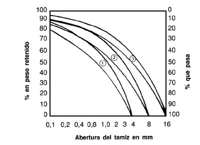 Sprayset AL - Acelerante líquido para gunita y hormigón proyectado, vía seca y vía húmeda Catálogo   Productos