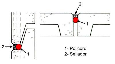 Policord - Fondo de junta o cordón de espuma de polietileno de célula cerrada Catálogo   Productos