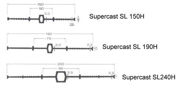 Supercast SL - Bateaguas de PVC para juntas de hormigón